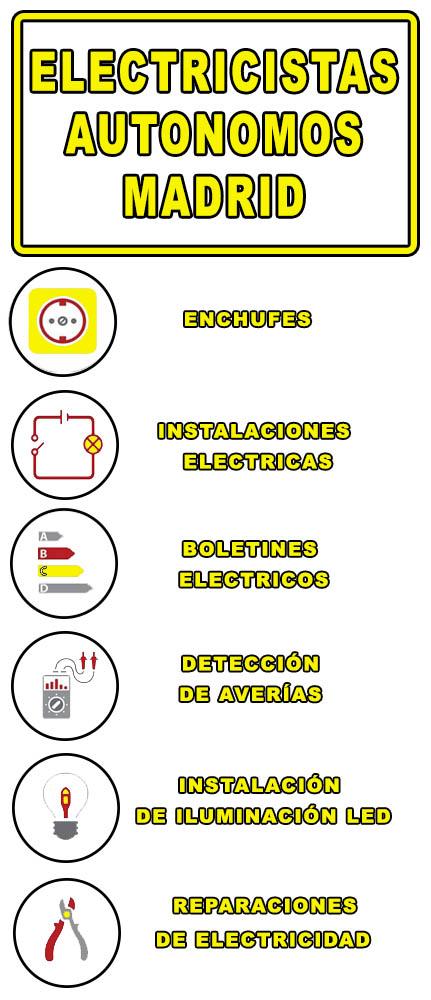 empresa de electricidad en madrid
